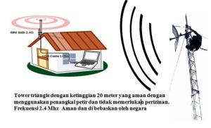 Infeksys Jaringan Internet RT RW Net Murah dan Handal di Karawang